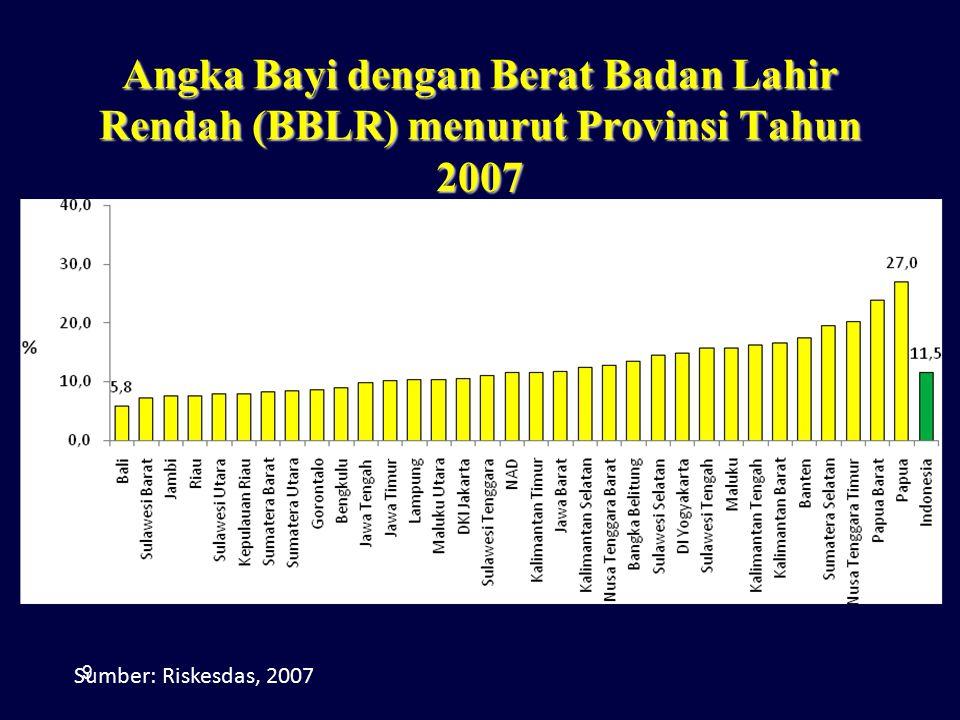 Angka Bayi dengan Berat Badan Lahir Rendah (BBLR) menurut Provinsi Tahun 2007