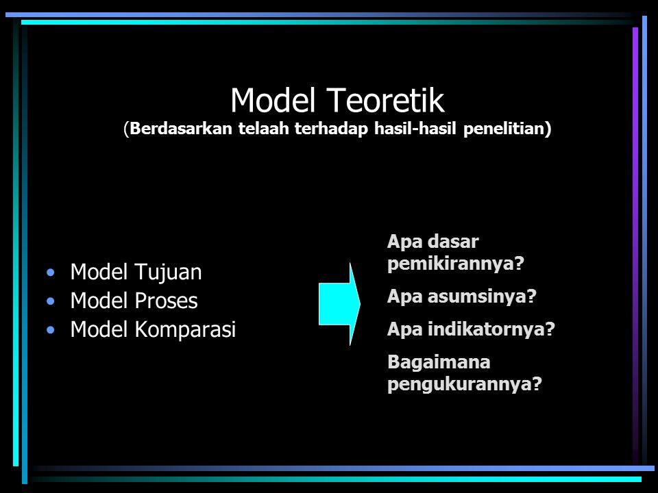 Model Teoretik (Berdasarkan telaah terhadap hasil-hasil penelitian)