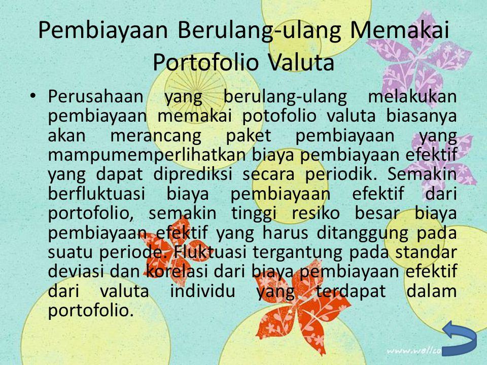 Pembiayaan Berulang-ulang Memakai Portofolio Valuta