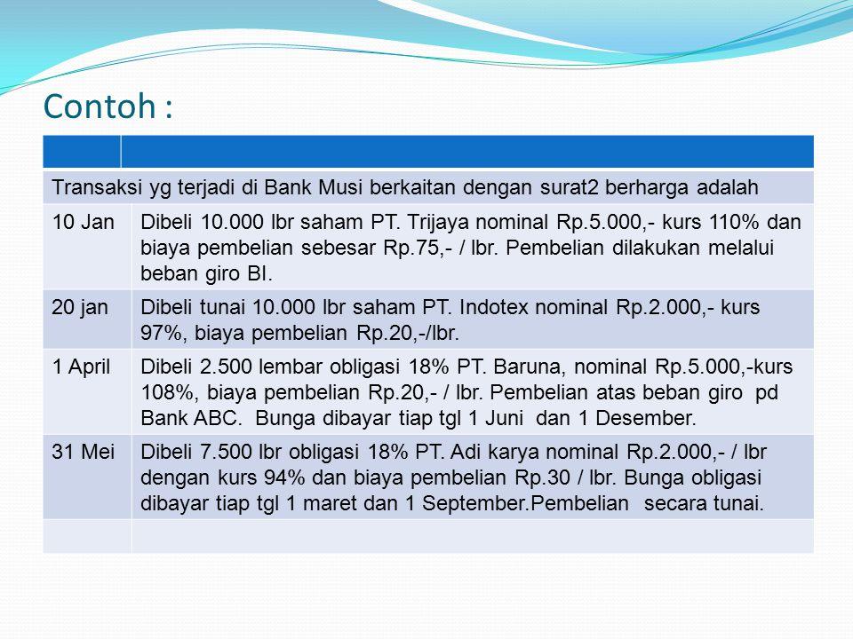 Contoh : Transaksi yg terjadi di Bank Musi berkaitan dengan surat2 berharga adalah. 10 Jan.