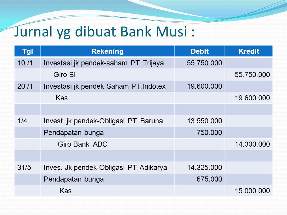 Jurnal yg dibuat Bank Musi :