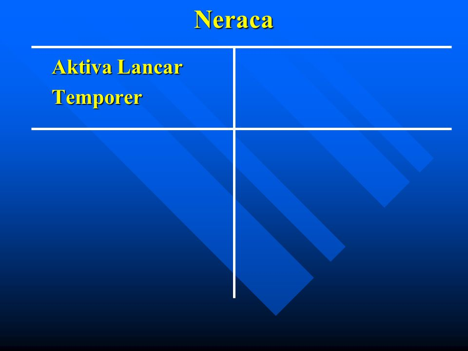 Neraca Aktiva Lancar Temporer