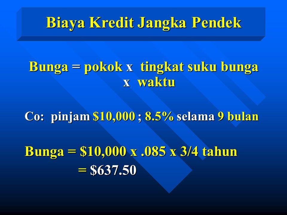 Biaya Kredit Jangka Pendek