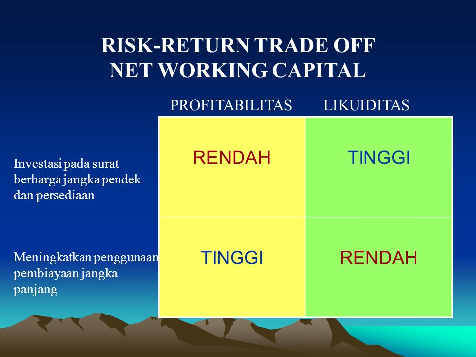 RISK-RETURN TRADE OFF NET WORKING CAPITAL