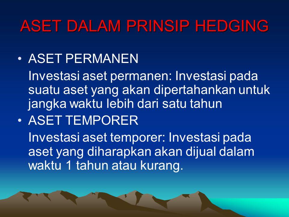 ASET DALAM PRINSIP HEDGING