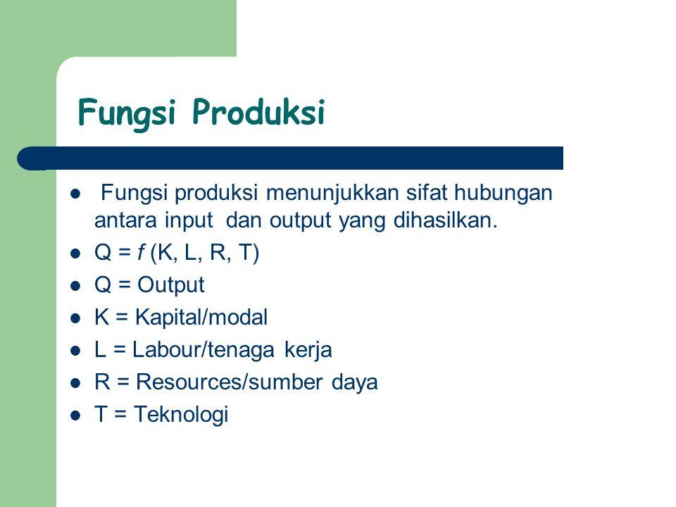 Fungsi Produksi Fungsi produksi menunjukkan sifat hubungan antara input dan output yang dihasilkan.