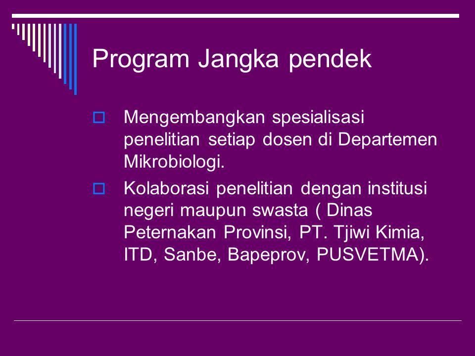 Program Jangka pendek Mengembangkan spesialisasi penelitian setiap dosen di Departemen Mikrobiologi.