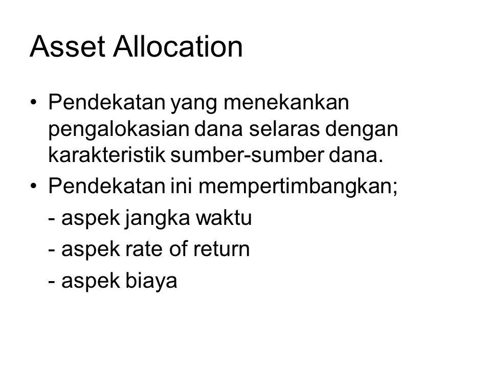 Asset Allocation Pendekatan yang menekankan pengalokasian dana selaras dengan karakteristik sumber-sumber dana.