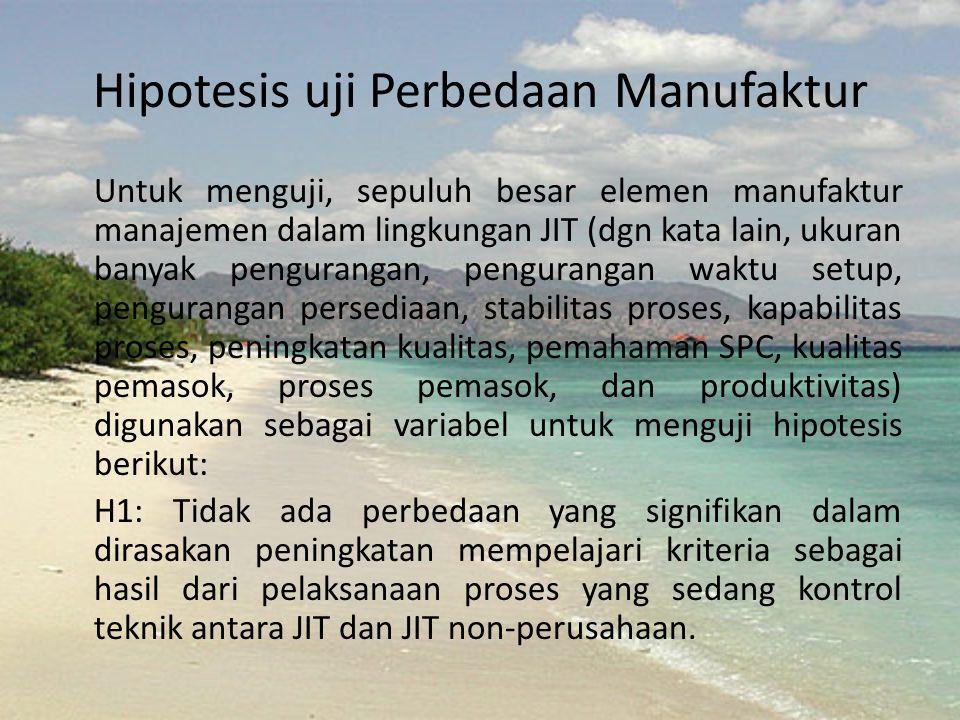 Hipotesis uji Perbedaan Manufaktur