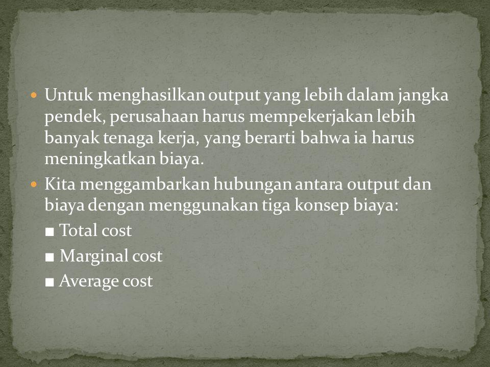 Untuk menghasilkan output yang lebih dalam jangka pendek, perusahaan harus mempekerjakan lebih banyak tenaga kerja, yang berarti bahwa ia harus meningkatkan biaya.