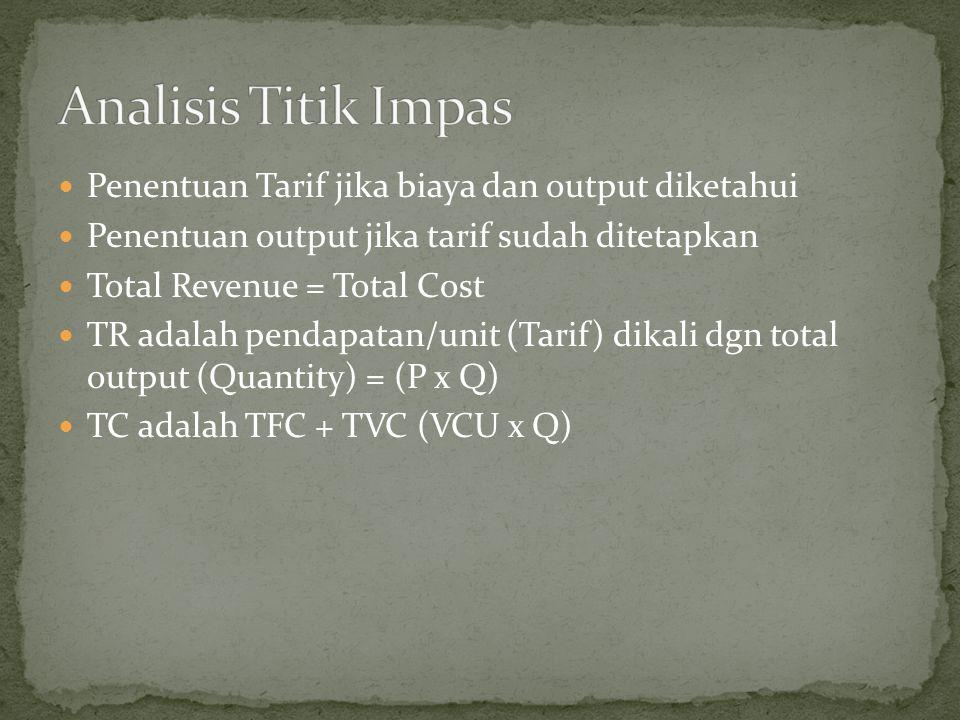Analisis Titik Impas Penentuan Tarif jika biaya dan output diketahui