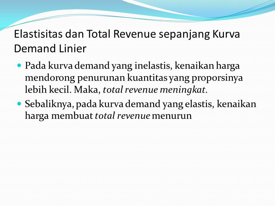 Elastisitas dan Total Revenue sepanjang Kurva Demand Linier