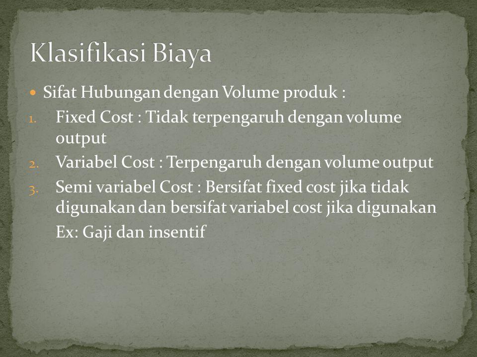 Klasifikasi Biaya Sifat Hubungan dengan Volume produk :