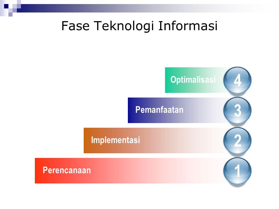 Fase Teknologi Informasi