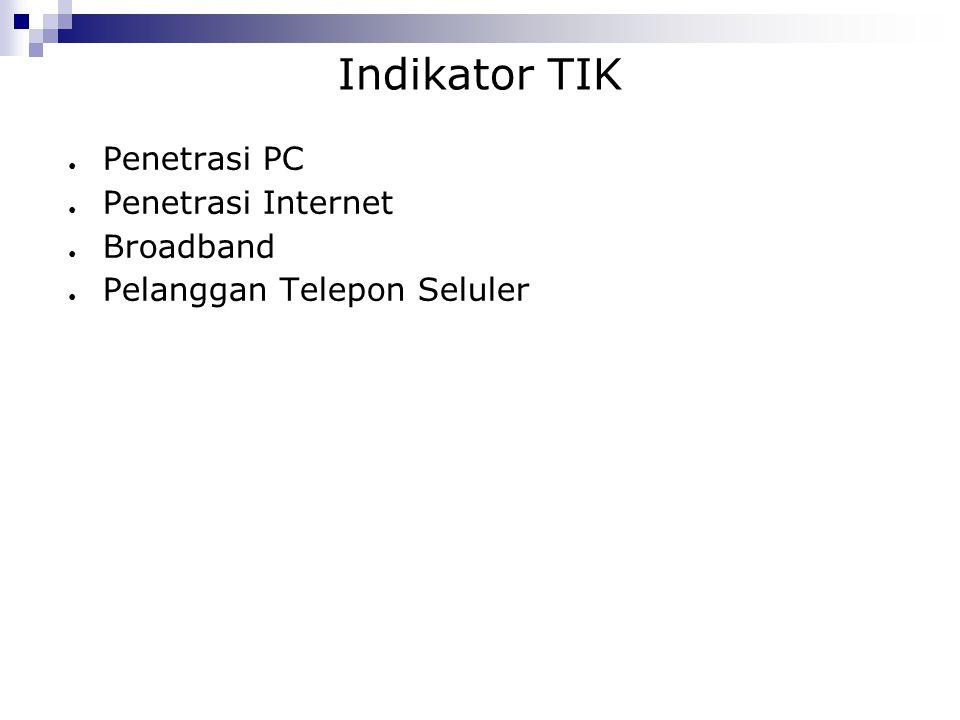 Indikator TIK Penetrasi PC Penetrasi Internet Broadband