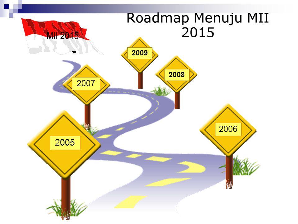 Roadmap Menuju MII 2015 MII 2015 2009 2008 2007 2006 2005