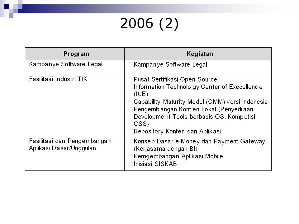 2006 (2)