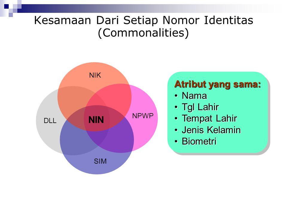 Kesamaan Dari Setiap Nomor Identitas (Commonalities)