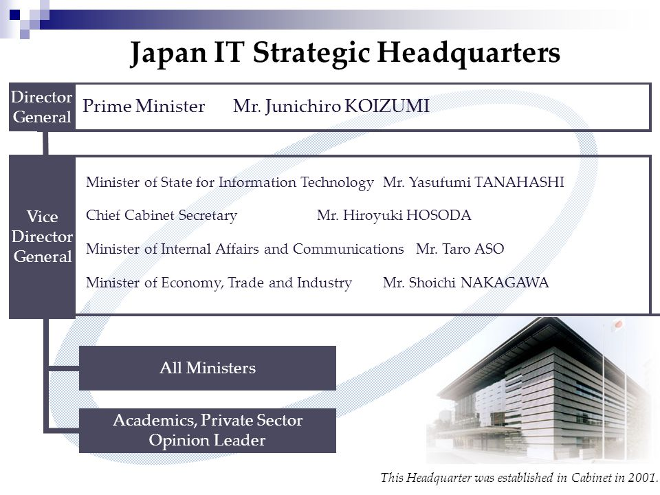 Japan IT Strategic Headquarters