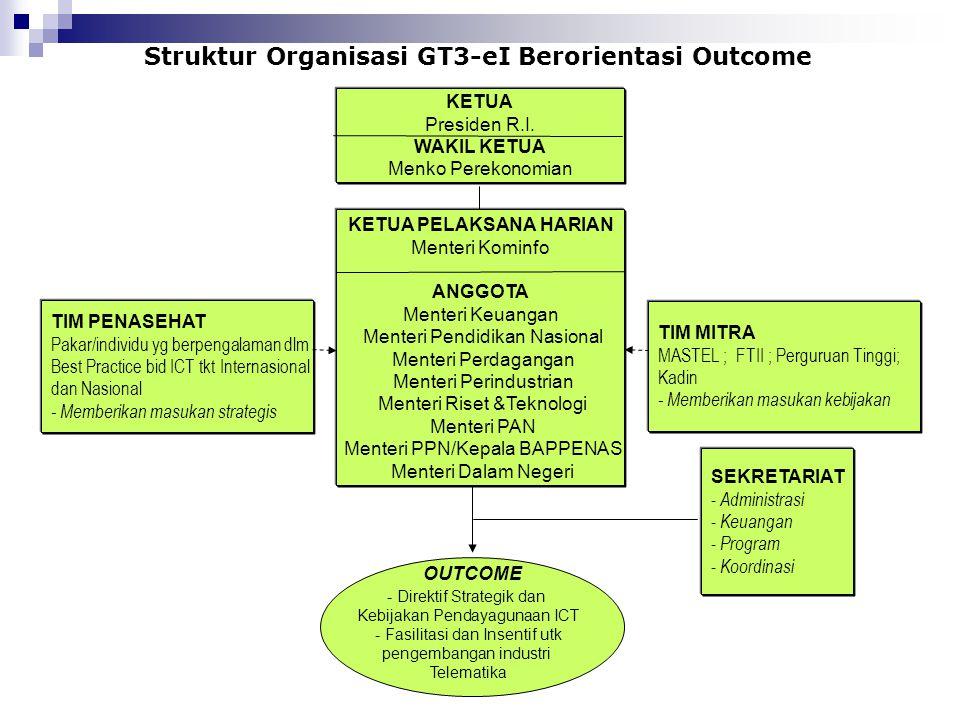 Struktur Organisasi GT3-eI Berorientasi Outcome