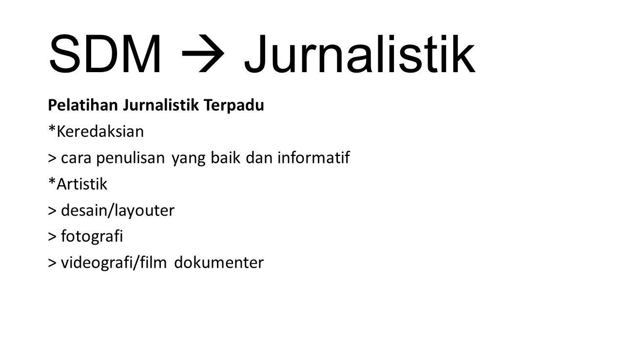 SDM  Jurnalistik