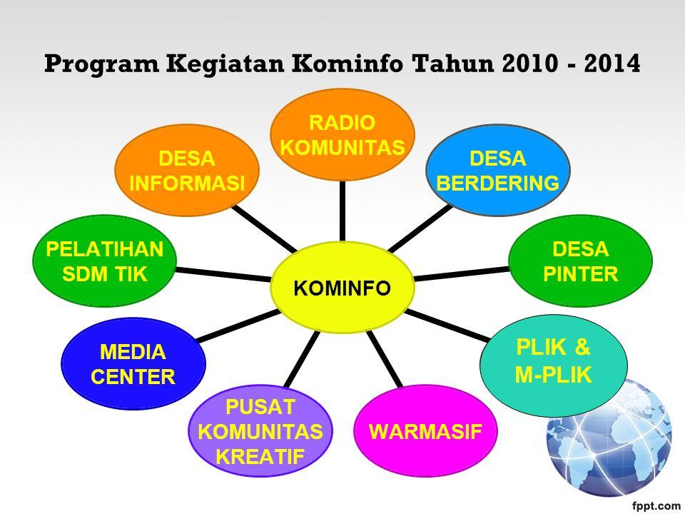 Program Kegiatan Kominfo Tahun 2010 - 2014