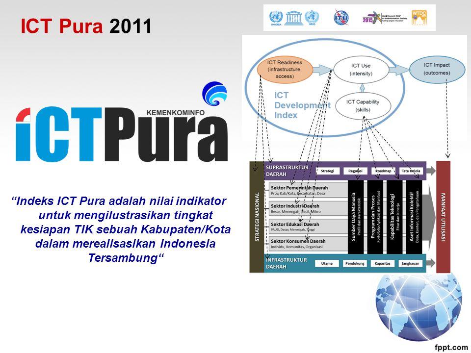 ICT Pura 2011