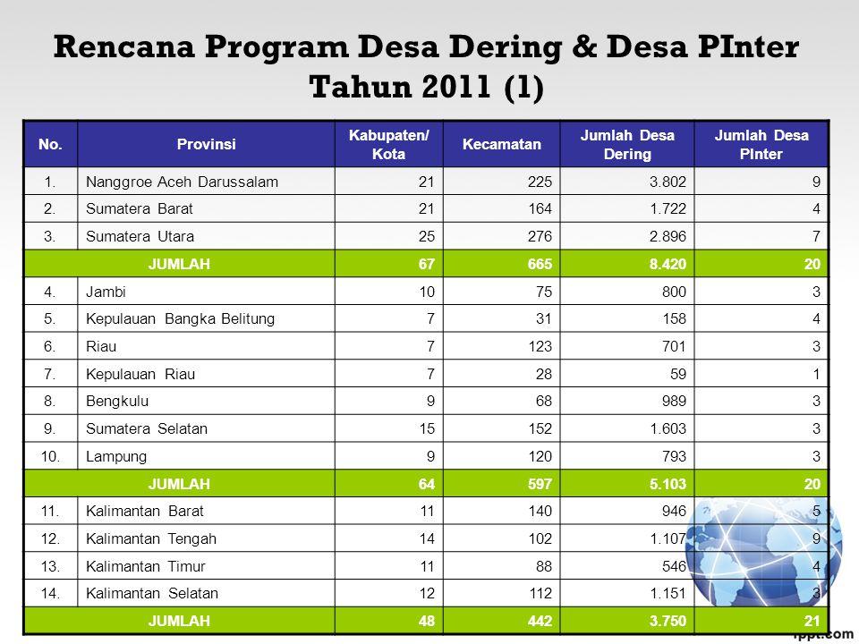 Rencana Program Desa Dering & Desa PInter Tahun 2011 (1)