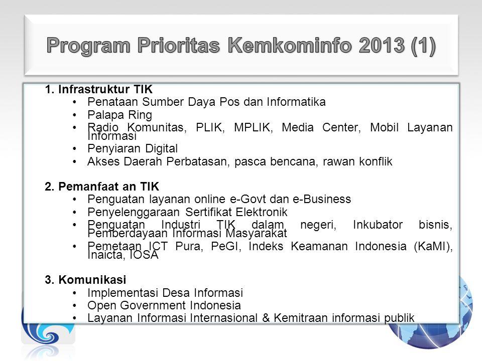 Program Prioritas Kemkominfo 2013 (1)