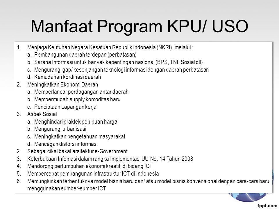 Manfaat Program KPU/ USO