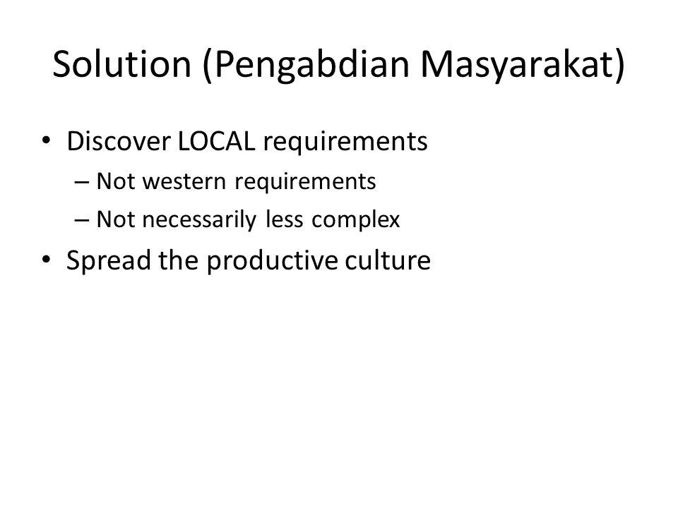 Solution (Pengabdian Masyarakat)