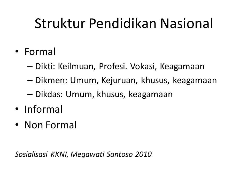 Struktur Pendidikan Nasional