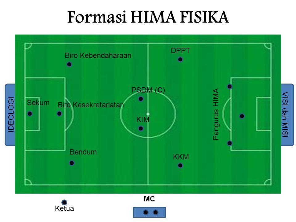 Formasi HIMA FISIKA DPPT Biro Kebendaharaan PSDM (C) Sekum
