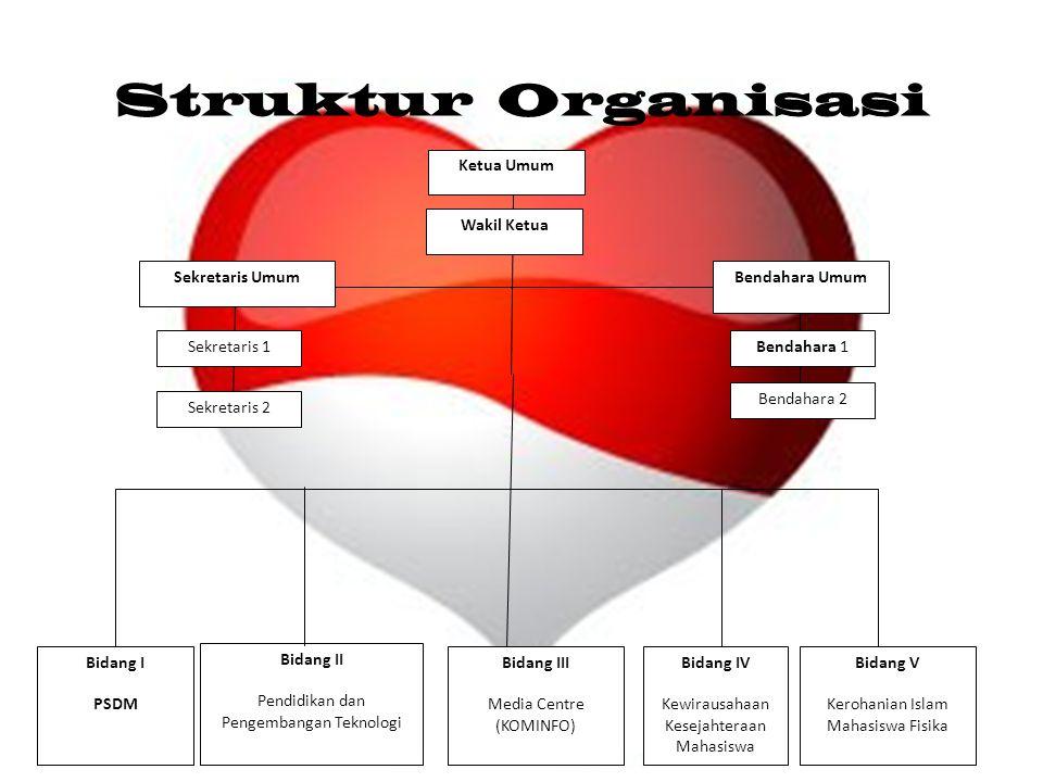 Struktur Organisasi Ketua Umum Wakil Ketua Sekretaris Umum