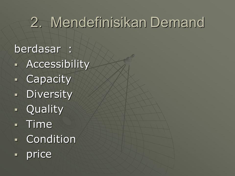 2. Mendefinisikan Demand