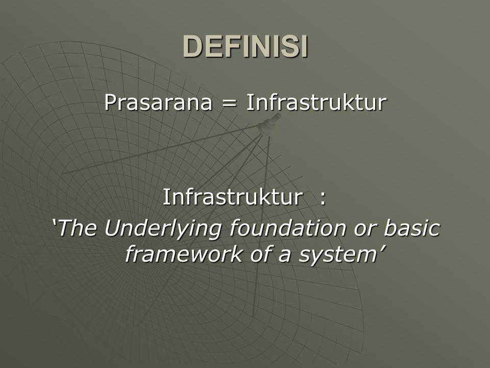 DEFINISI Prasarana = Infrastruktur Infrastruktur :