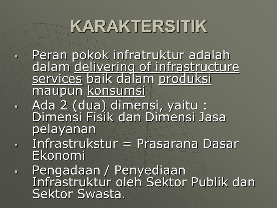 KARAKTERSITIK Peran pokok infratruktur adalah dalam delivering of infrastructure services baik dalam produksi maupun konsumsi.
