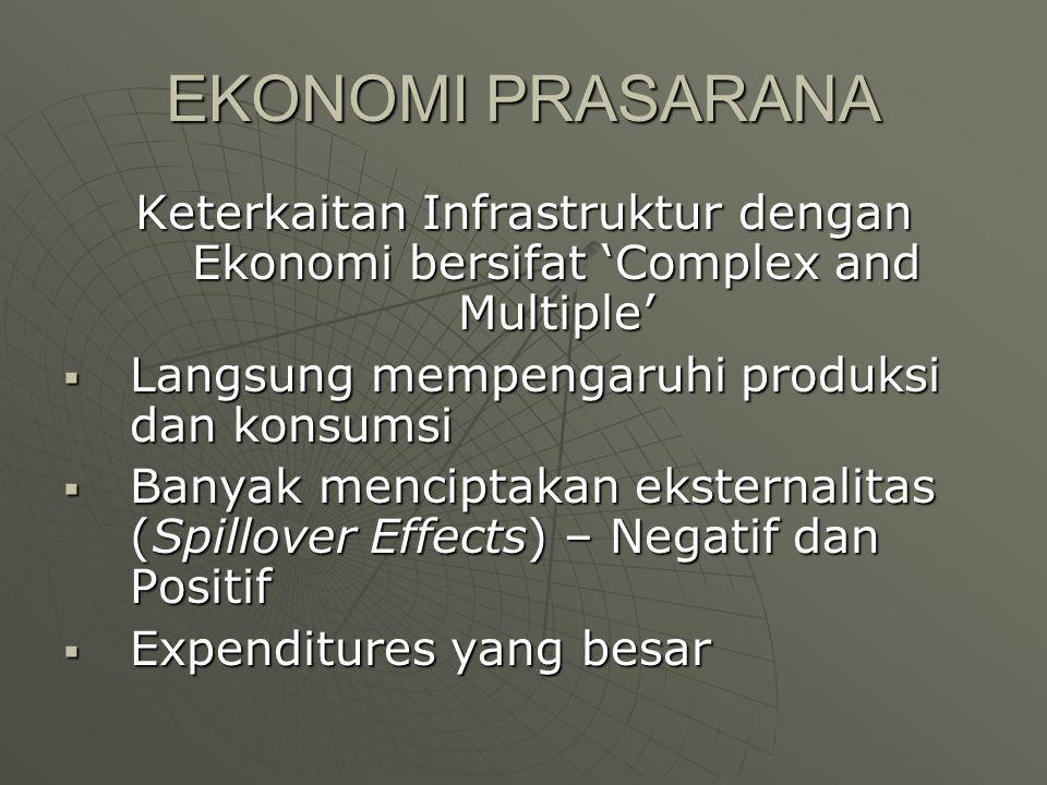 EKONOMI PRASARANA Keterkaitan Infrastruktur dengan Ekonomi bersifat 'Complex and Multiple' Langsung mempengaruhi produksi dan konsumsi.