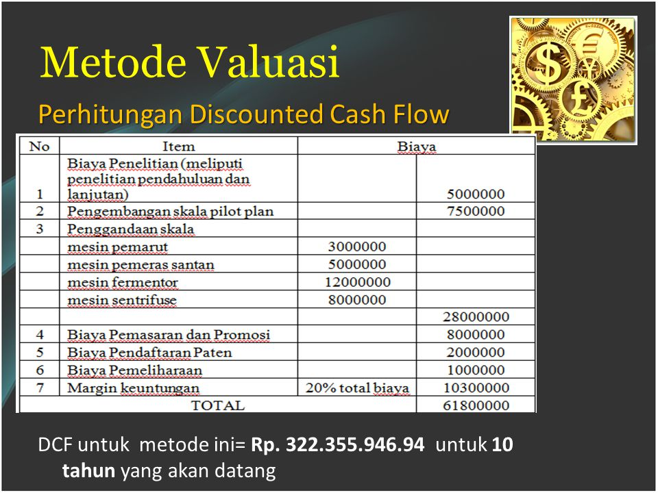 Metode Valuasi Perhitungan Discounted Cash Flow