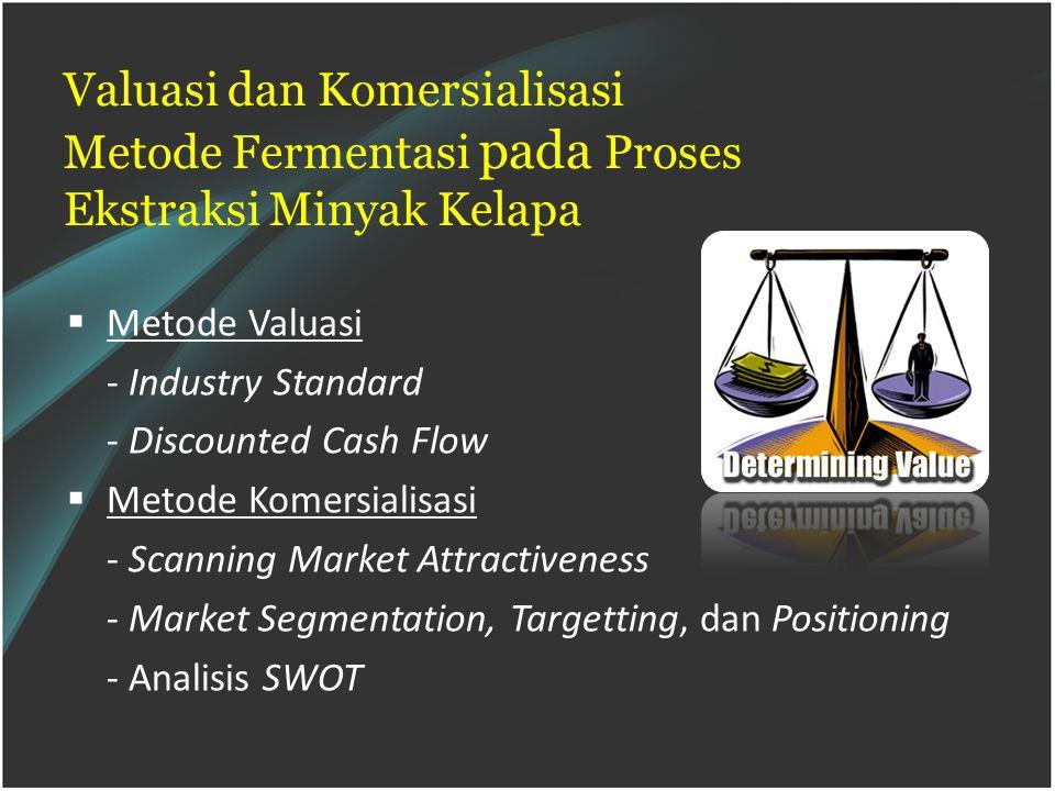 Valuasi dan Komersialisasi Metode Fermentasi pada Proses Ekstraksi Minyak Kelapa