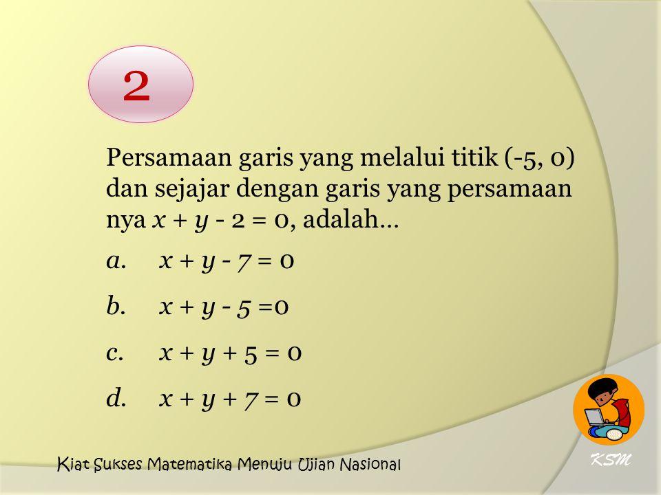 Persamaan garis yang melalui titik (-5, 0) dan sejajar dengan garis yang persamaan nya x + y - 2 = 0, adalah…
