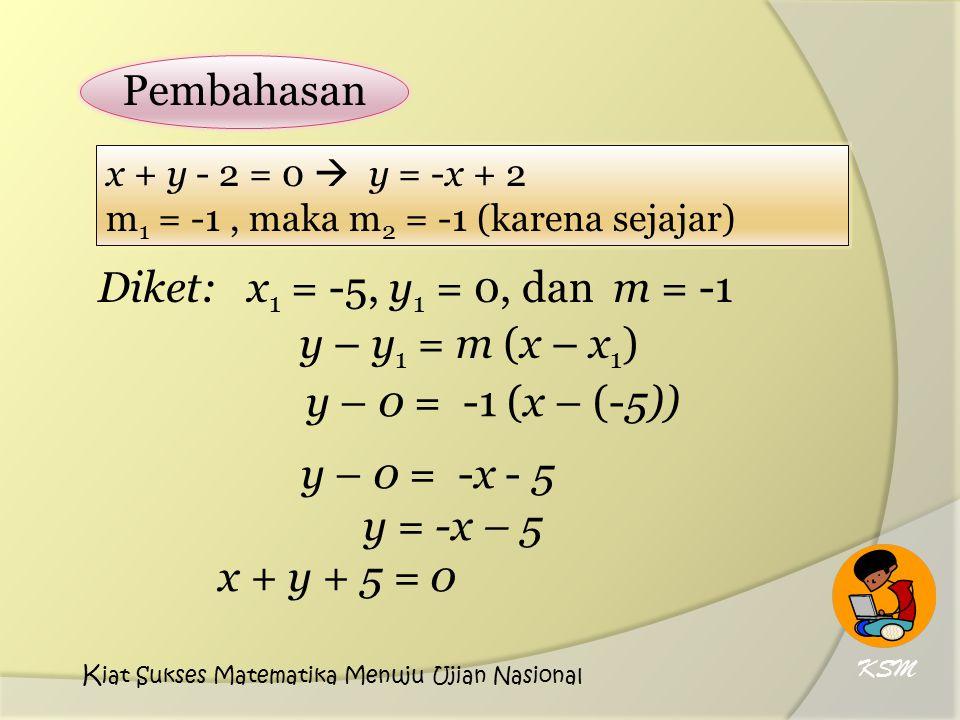 Pembahasan Diket: x1 = -5, y1 = 0, dan m = -1 y – y1 = m (x – x1)