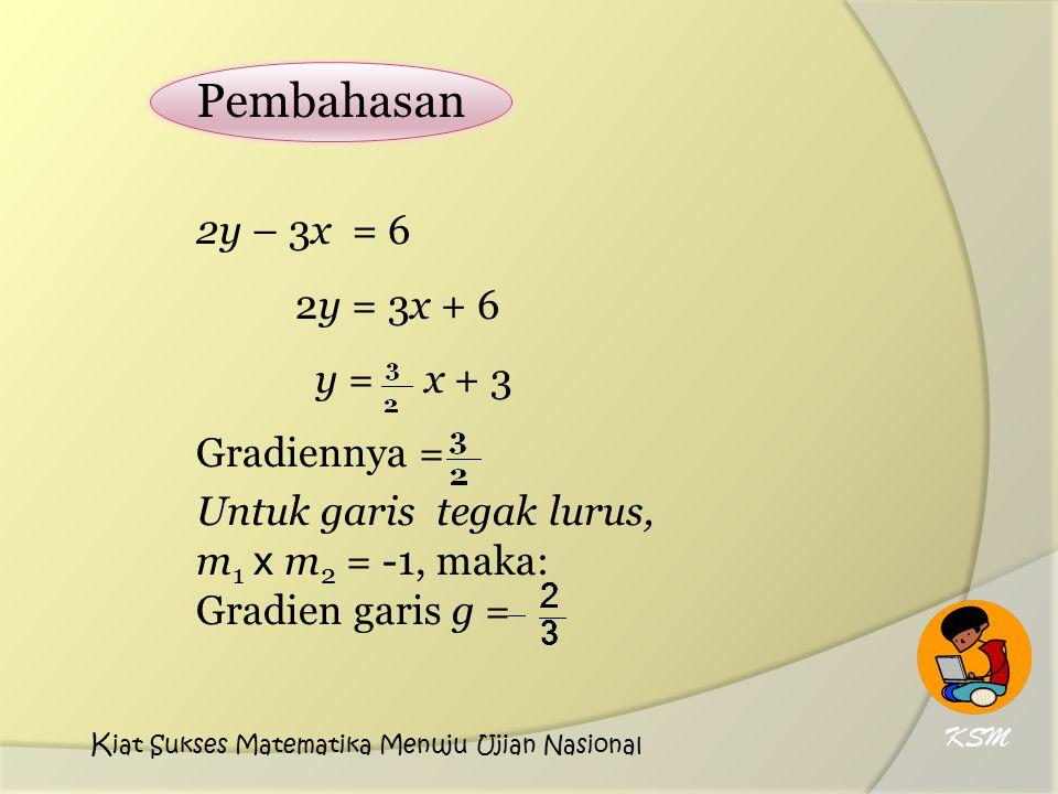 Pembahasan 2y – 3x = 6 2y = 3x + 6 y = x + 3 Gradiennya =