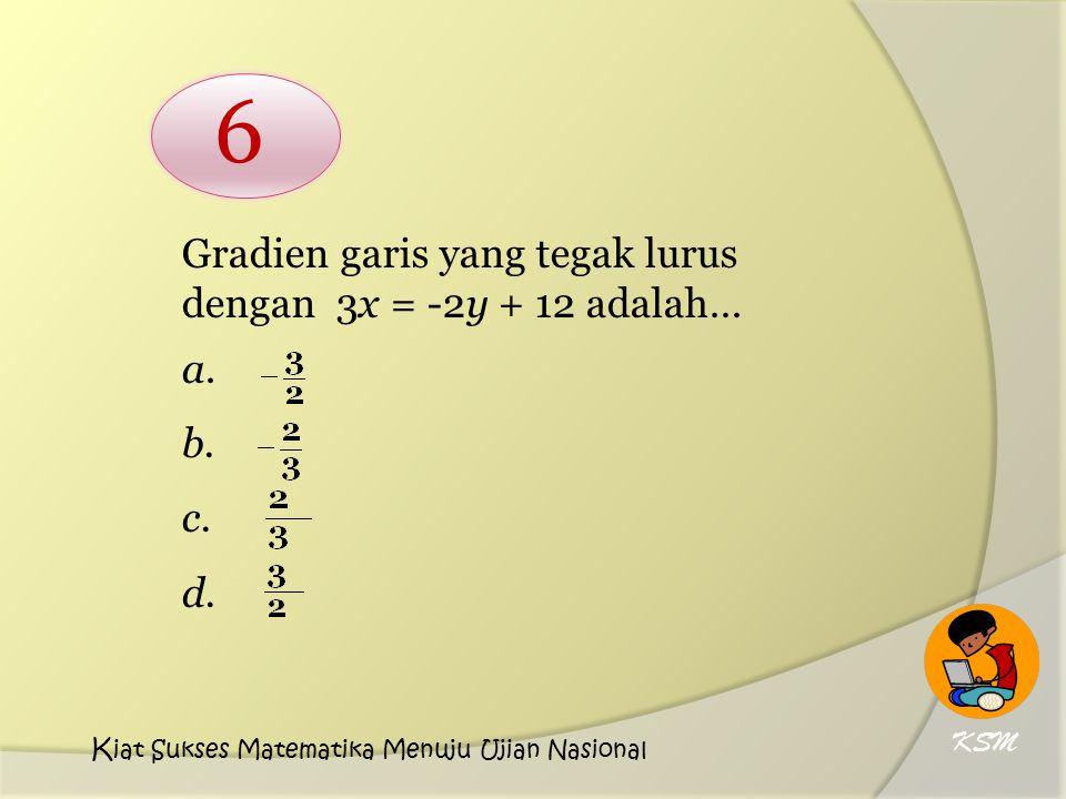 6 Gradien garis yang tegak lurus dengan 3x = -2y + 12 adalah… a. b. c.