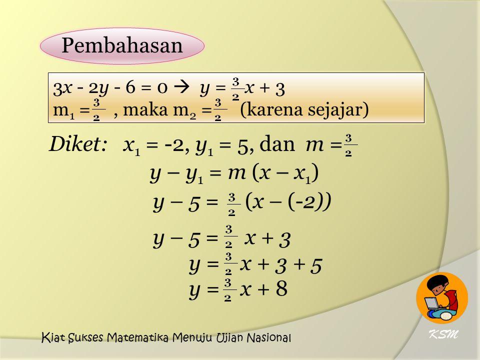 Pembahasan Diket: x1 = -2, y1 = 5, dan m = y – y1 = m (x – x1)