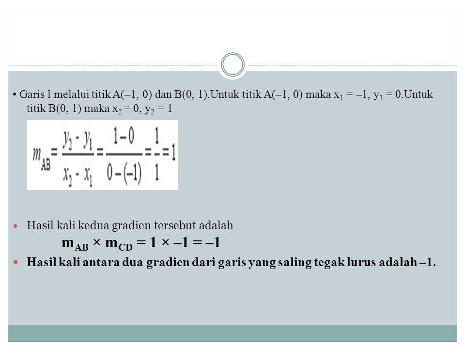 • Garis l melalui titik A(–1, 0) dan B(0, 1)