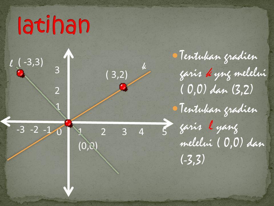 latihan Tentukan gradien garis k yng melelui ( 0,0) dan (3,2)