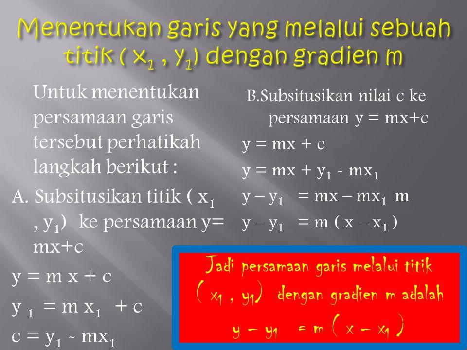 Menentukan garis yang melalui sebuah titik ( x1 , y1) dengan gradien m