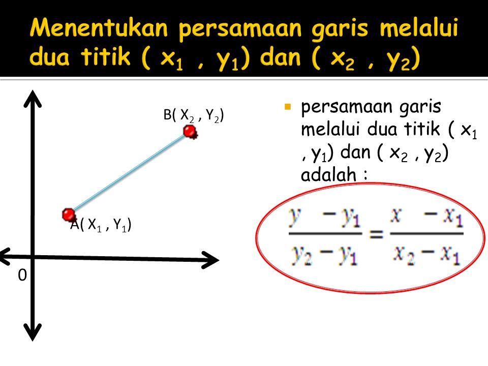 Menentukan persamaan garis melalui dua titik ( x1 , y1) dan ( x2 , y2)