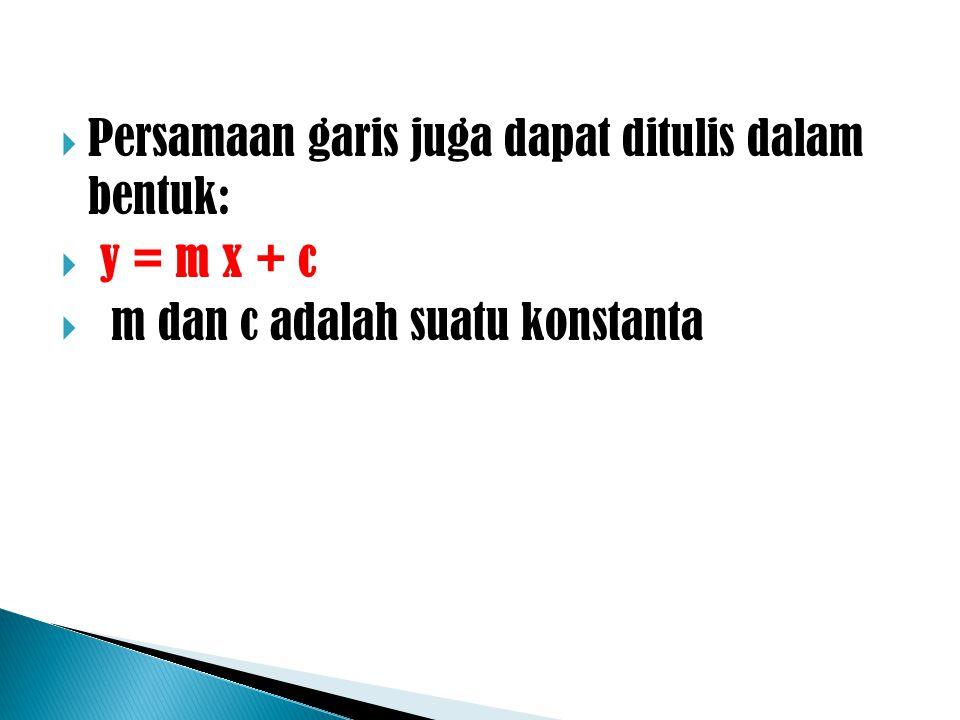 Persamaan garis juga dapat ditulis dalam bentuk: